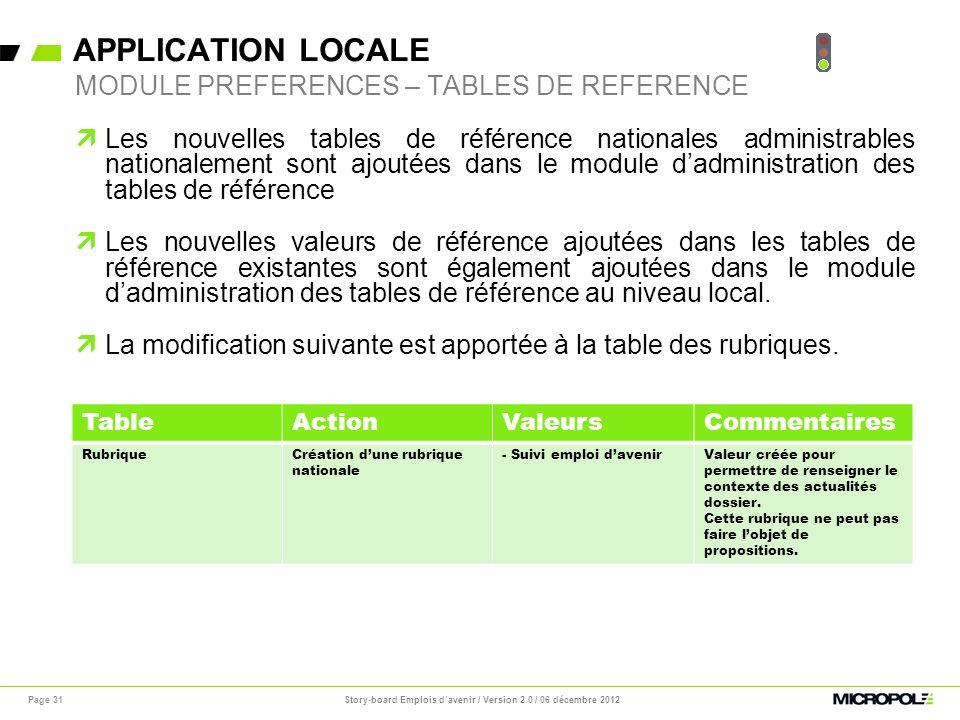 APPLICATION LOCALE Page 31 Les nouvelles tables de référence nationales administrables nationalement sont ajoutées dans le module dadministration des