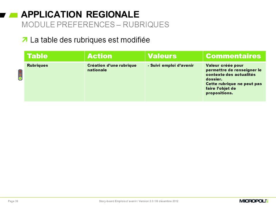 APPLICATION REGIONALE Page 36 La table des rubriques est modifiée MODULE PREFERENCES – RUBRIQUES TableActionValeursCommentaires RubriquesCréation dune