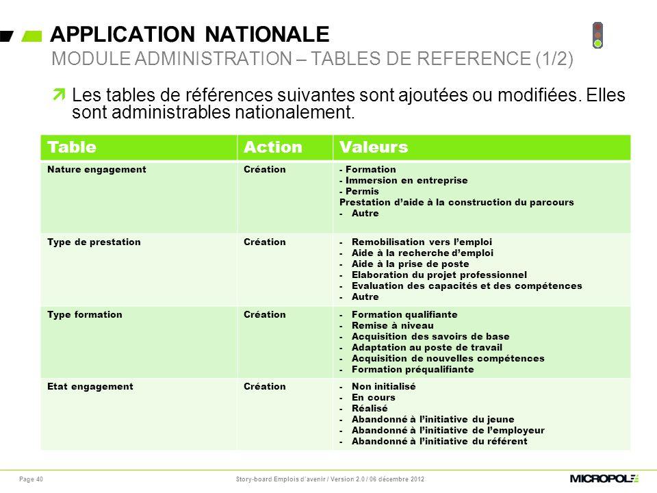 APPLICATION NATIONALE Page 40 Les tables de références suivantes sont ajoutées ou modifiées. Elles sont administrables nationalement. MODULE ADMINISTR