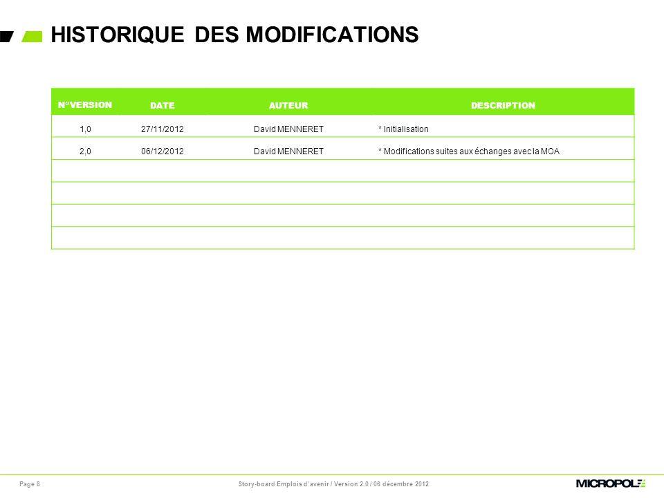 SOMMAIRE DE SECTION Page 9 PREAMBULE HISTORIQUE DES MODIFICATIONS APPLICATION LOCALE APPLICATION RÉGIONALE APPLICATION NATIONALE Story-board Emplois davenir / Version 2.0 / 06 décembre 2012