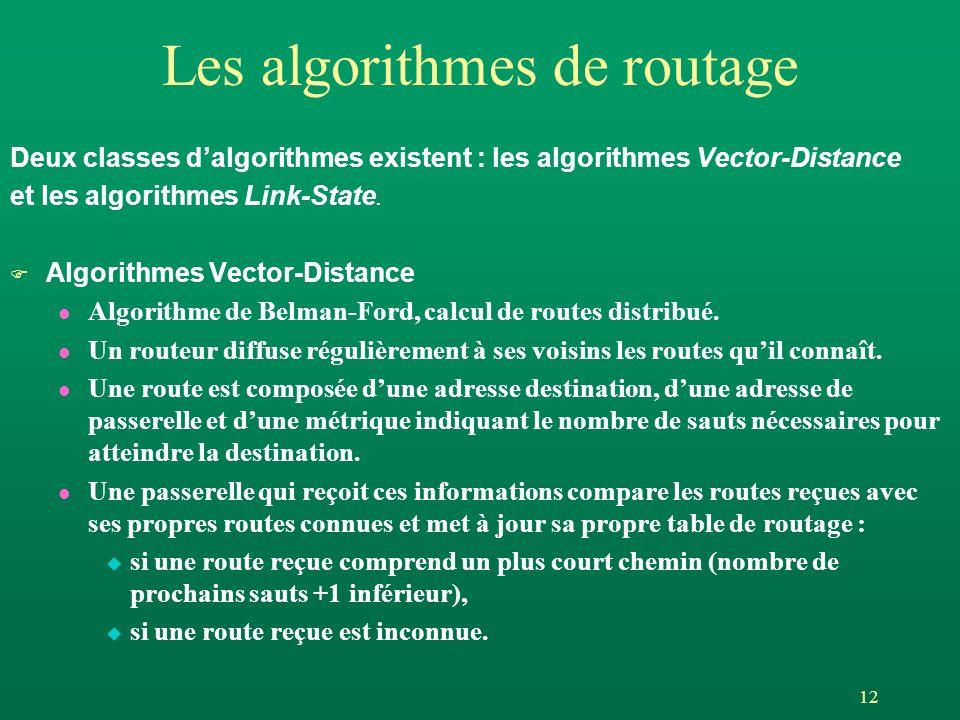12 Les algorithmes de routage Deux classes dalgorithmes existent : les algorithmes Vector-Distance et les algorithmes Link-State. F Algorithmes Vector