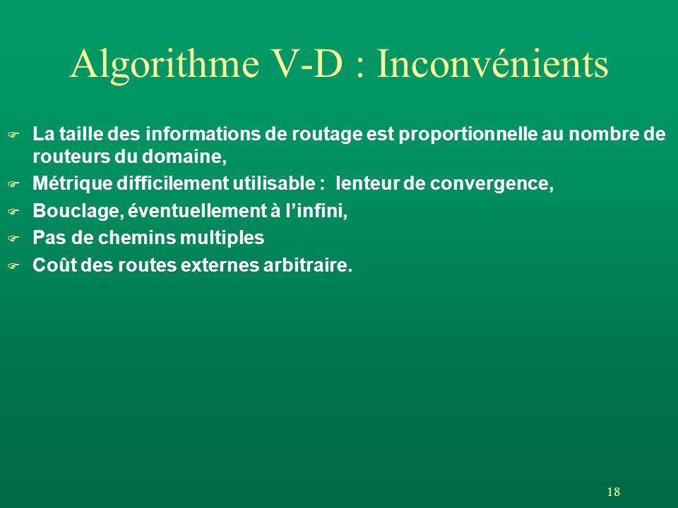 18 Algorithme V-D : Inconvénients F La taille des informations de routage est proportionnelle au nombre de routeurs du domaine, F Métrique difficileme