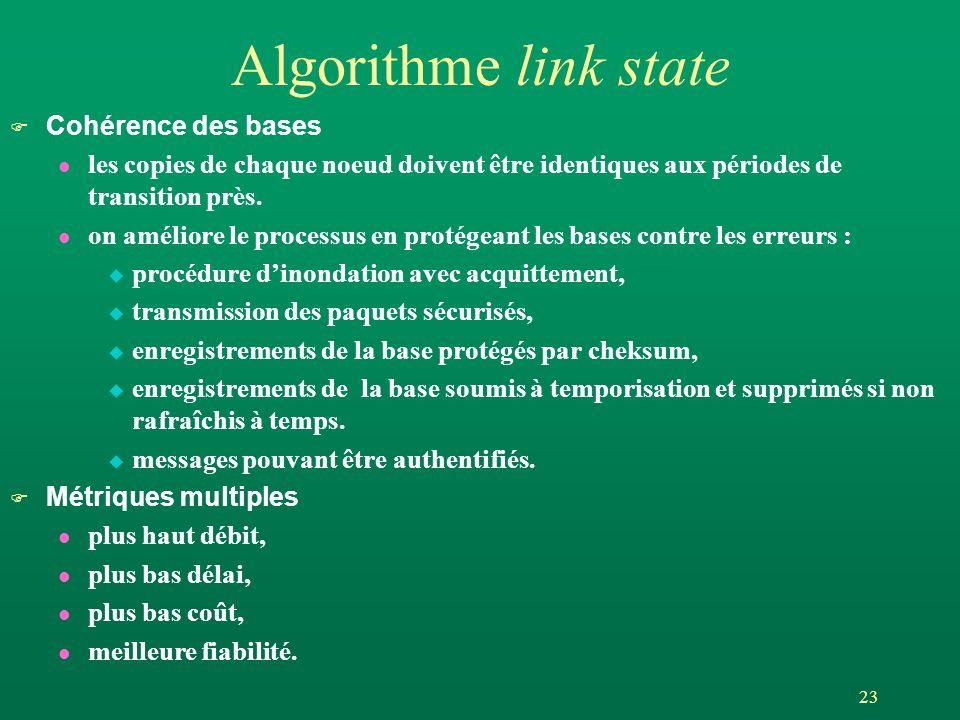 23 Algorithme link state F Cohérence des bases l les copies de chaque noeud doivent être identiques aux périodes de transition près. l on améliore le