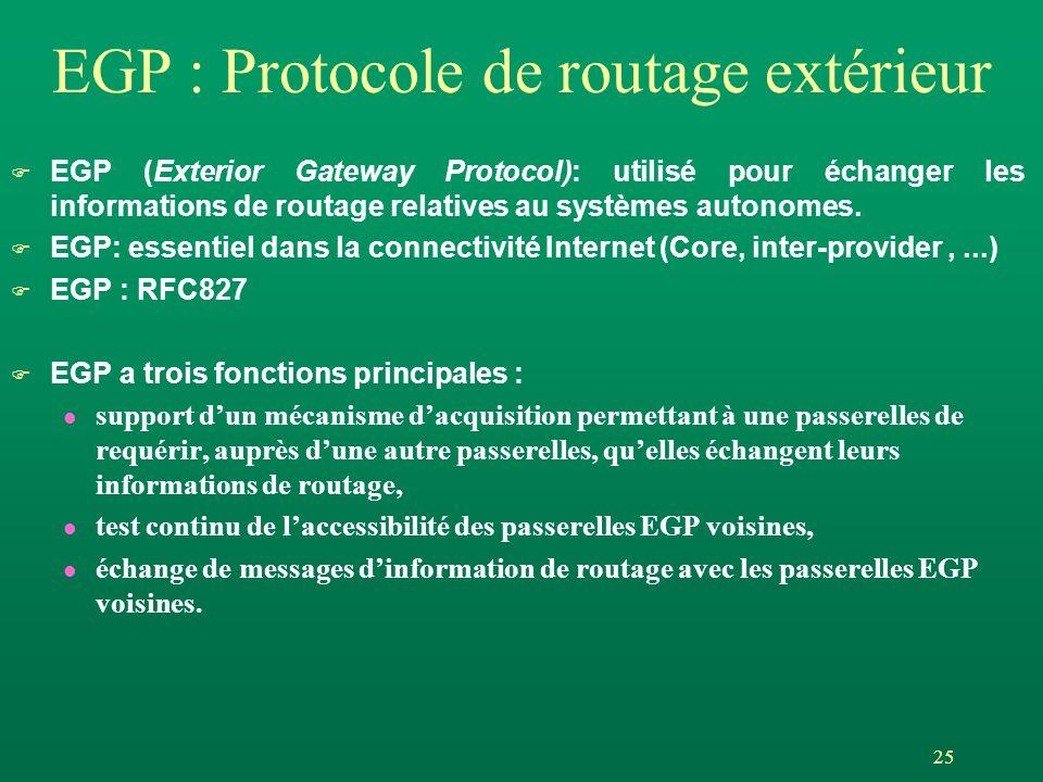 25 EGP : Protocole de routage extérieur F EGP (Exterior Gateway Protocol): utilisé pour échanger les informations de routage relatives au systèmes autonomes.