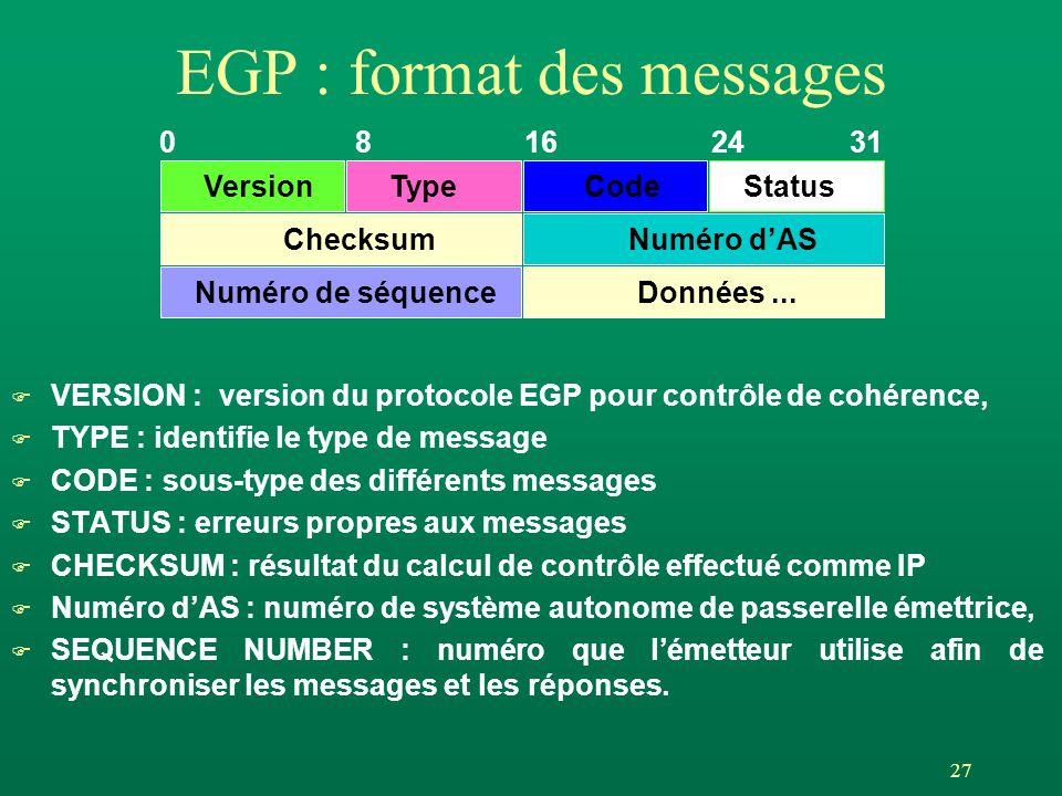 27 EGP : format des messages F VERSION : version du protocole EGP pour contrôle de cohérence, F TYPE : identifie le type de message F CODE : sous-type