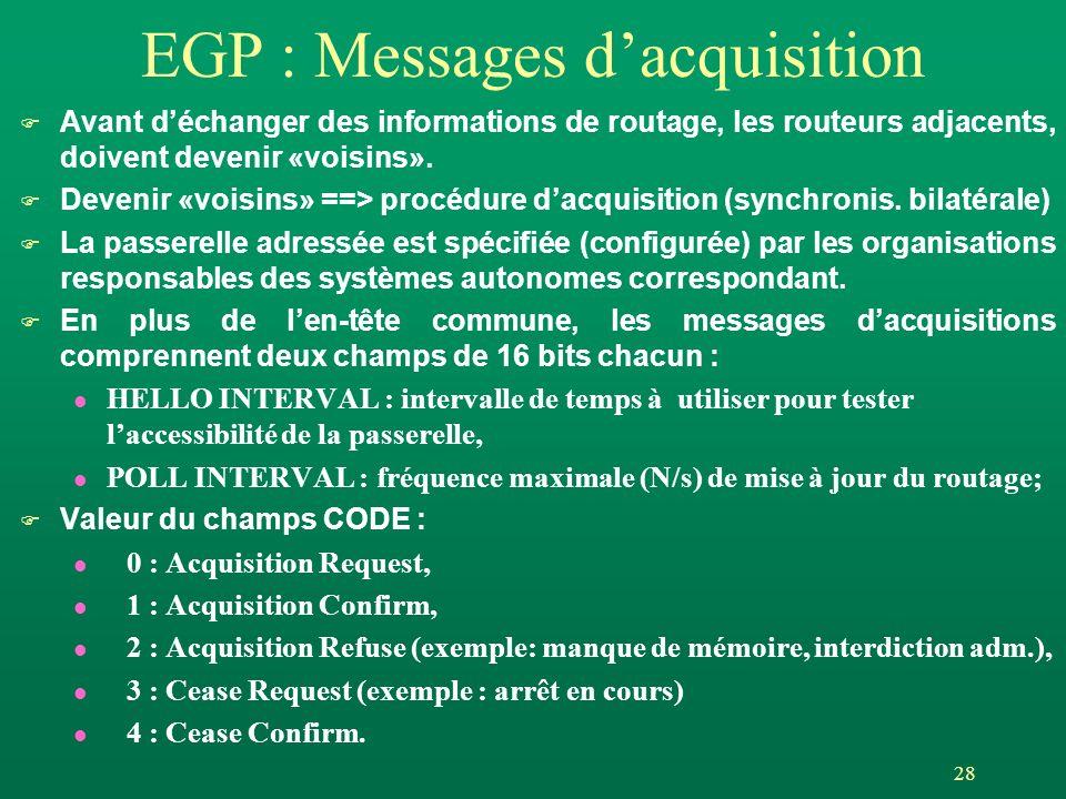28 EGP : Messages dacquisition F Avant déchanger des informations de routage, les routeurs adjacents, doivent devenir «voisins». F Devenir «voisins» =