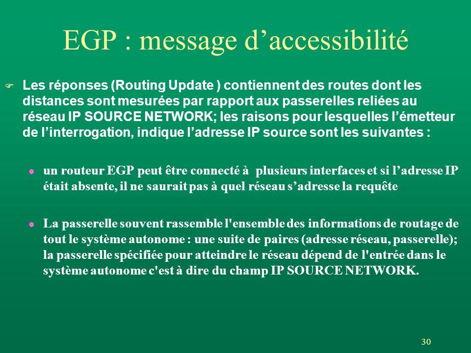 30 EGP : message daccessibilité F Les réponses (Routing Update ) contiennent des routes dont les distances sont mesurées par rapport aux passerelles reliées au réseau IP SOURCE NETWORK; les raisons pour lesquelles lémetteur de linterrogation, indique ladresse IP source sont les suivantes : l un routeur EGP peut être connecté à plusieurs interfaces et si ladresse IP était absente, il ne saurait pas à quel réseau sadresse la requête l La passerelle souvent rassemble l ensemble des informations de routage de tout le système autonome : une suite de paires (adresse réseau, passerelle); la passerelle spécifiée pour atteindre le réseau dépend de l entrée dans le système autonome c est à dire du champ IP SOURCE NETWORK.