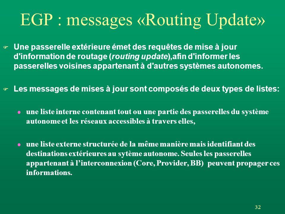 32 EGP : messages «Routing Update» F Une passerelle extérieure émet des requêtes de mise à jour d information de routage (routing update),afin d informer les passerelles voisines appartenant à d autres systèmes autonomes.