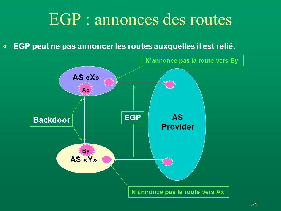 34 EGP : annonces des routes F EGP peut ne pas annoncer les routes auxquelles il est relié. AS «X» AS «Y» AS Provider EGP Backdoor By Ax Nannonce pas