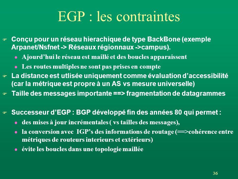 36 EGP : les contraintes F Conçu pour un réseau hierachique de type BackBone (exemple Arpanet/Nsfnet -> Réseaux régionnaux ->campus). l Ajourdhui le r