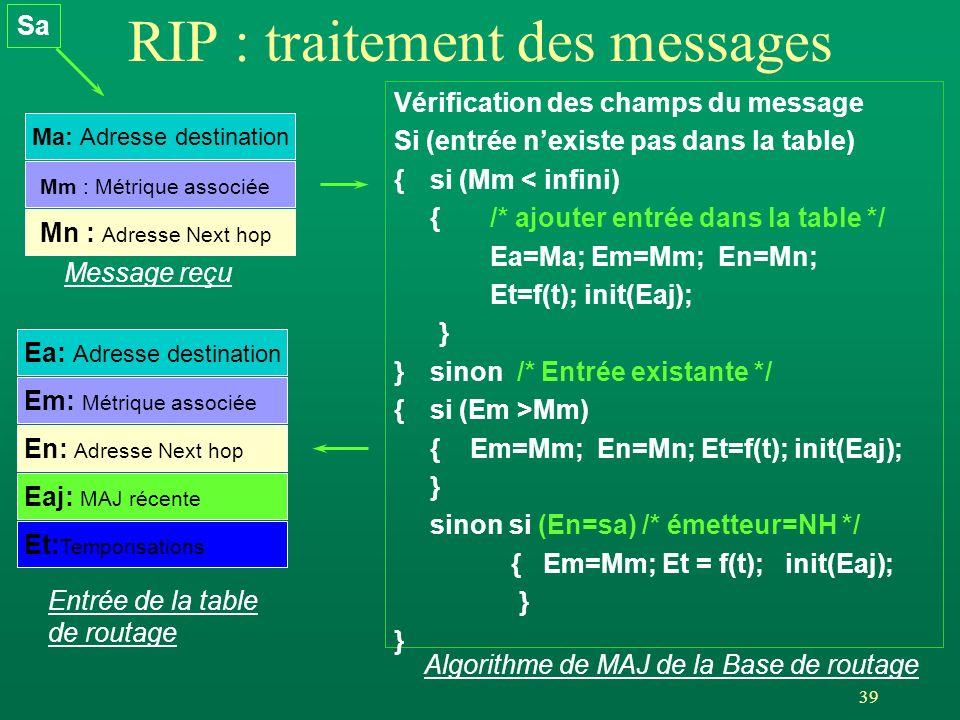 39 RIP : traitement des messages Vérification des champs du message Si (entrée nexiste pas dans la table) {si (Mm < infini) {/* ajouter entrée dans la table */ Ea=Ma; Em=Mm; En=Mn; Et=f(t); init(Eaj); } }sinon /* Entrée existante */ {si (Em >Mm) { Em=Mm; En=Mn; Et=f(t); init(Eaj); } sinon si (En=sa) /* émetteur=NH */ { Em=Mm; Et = f(t); init(Eaj); } Ea: Adresse destination Em: Métrique associée En: Adresse Next hop Eaj: MAJ récente Et: Temporisations Entrée de la table de routage Ma: Adresse destination Mm : Métrique associée Mn : Adresse Next hop Message reçu Sa Algorithme de MAJ de la Base de routage