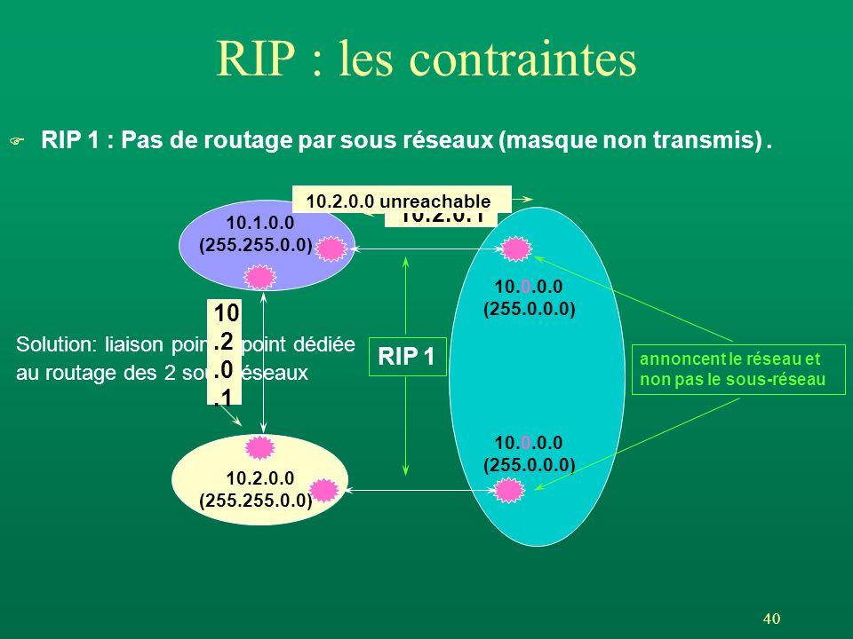 40 RIP : les contraintes F RIP 1 : Pas de routage par sous réseaux (masque non transmis). RIP 1 annoncent le réseau et non pas le sous-réseau 10.1.0.0