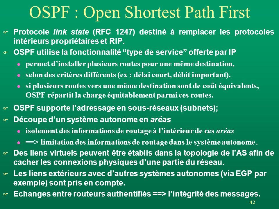 42 OSPF : Open Shortest Path First F Protocole link state (RFC 1247) destiné à remplacer les protocoles intérieurs propriétaires et RIP. OSPF utilise