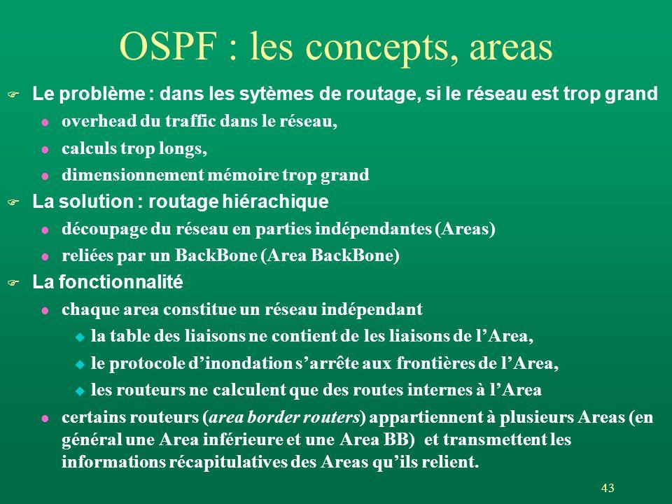 43 OSPF : les concepts, areas F Le problème : dans les sytèmes de routage, si le réseau est trop grand l overhead du traffic dans le réseau, l calculs