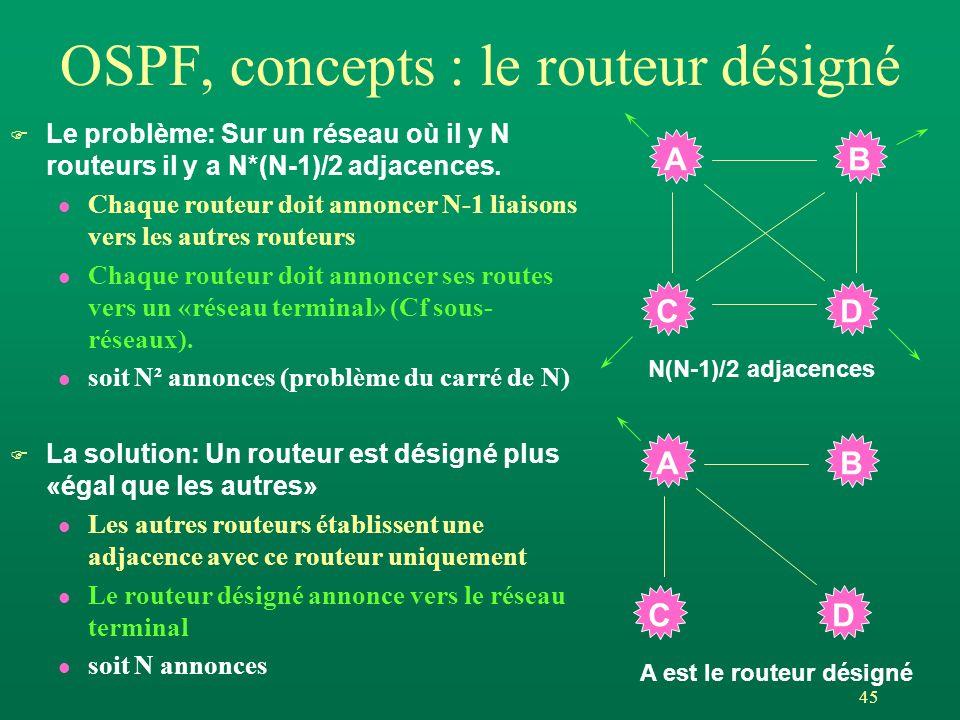 45 OSPF, concepts : le routeur désigné F Le problème: Sur un réseau où il y N routeurs il y a N*(N-1)/2 adjacences. l Chaque routeur doit annoncer N-1