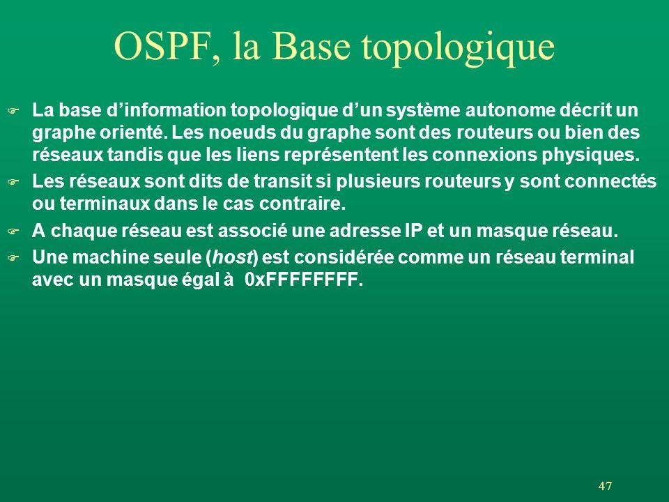 47 OSPF, la Base topologique F La base dinformation topologique dun système autonome décrit un graphe orienté. Les noeuds du graphe sont des routeurs