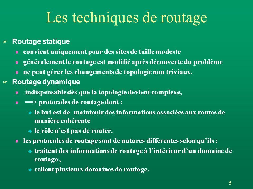 5 Les techniques de routage F Routage statique l convient uniquement pour des sites de taille modeste l généralement le routage est modifié après découverte du problème l ne peut gérer les changements de topologie non triviaux.