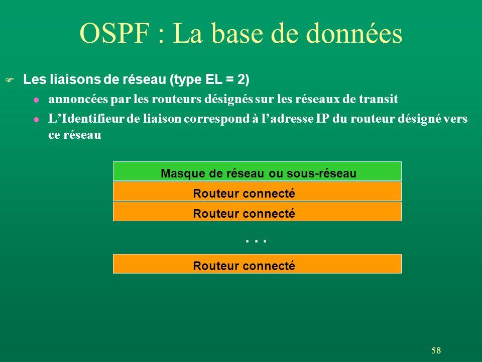 58 OSPF : La base de données F Les liaisons de réseau (type EL = 2) l annoncées par les routeurs désignés sur les réseaux de transit l LIdentifieur de liaison correspond à ladresse IP du routeur désigné vers ce réseau Masque de réseau ou sous-réseau Routeur connecté...