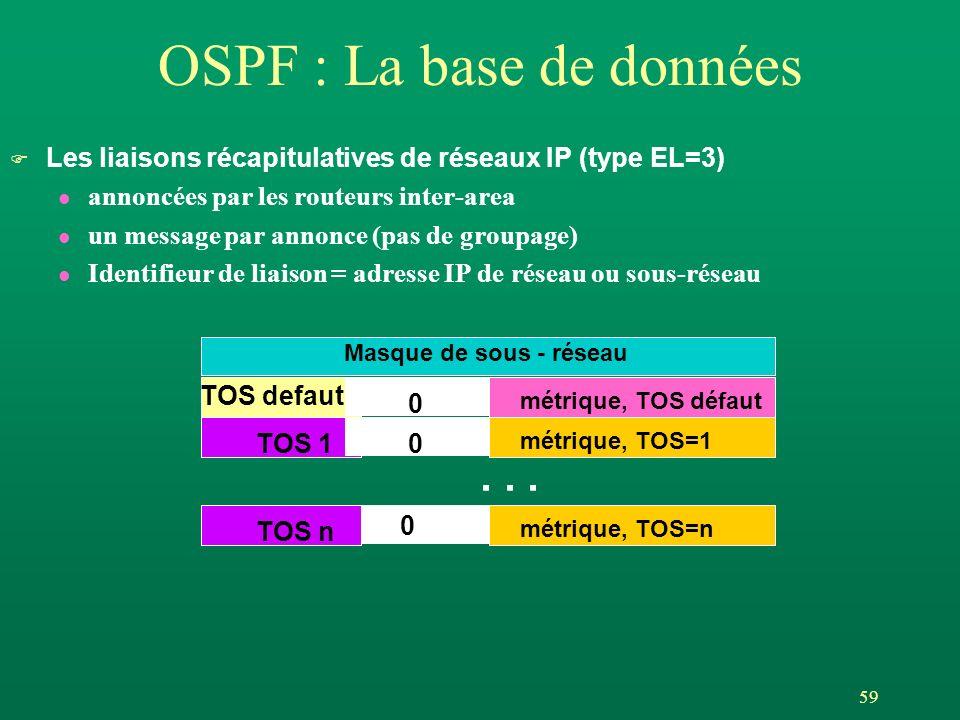 59 OSPF : La base de données F Les liaisons récapitulatives de réseaux IP (type EL=3) l annoncées par les routeurs inter-area l un message par annonce (pas de groupage) l Identifieur de liaison = adresse IP de réseau ou sous-réseau TOS defaut métrique, TOS défaut 0 TOS 1 métrique, TOS=1 0 TOS n métrique, TOS=n 0...