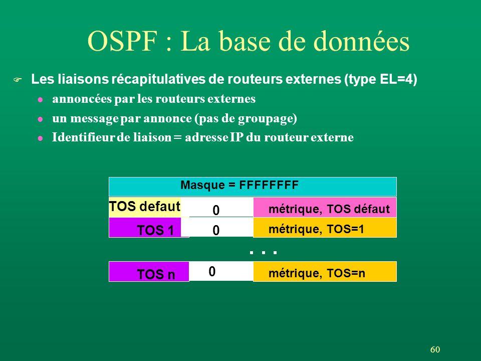 60 OSPF : La base de données F Les liaisons récapitulatives de routeurs externes (type EL=4) l annoncées par les routeurs externes l un message par annonce (pas de groupage) l Identifieur de liaison = adresse IP du routeur externe TOS defaut métrique, TOS défaut 0 TOS 1 métrique, TOS=1 0 TOS n métrique, TOS=n 0...