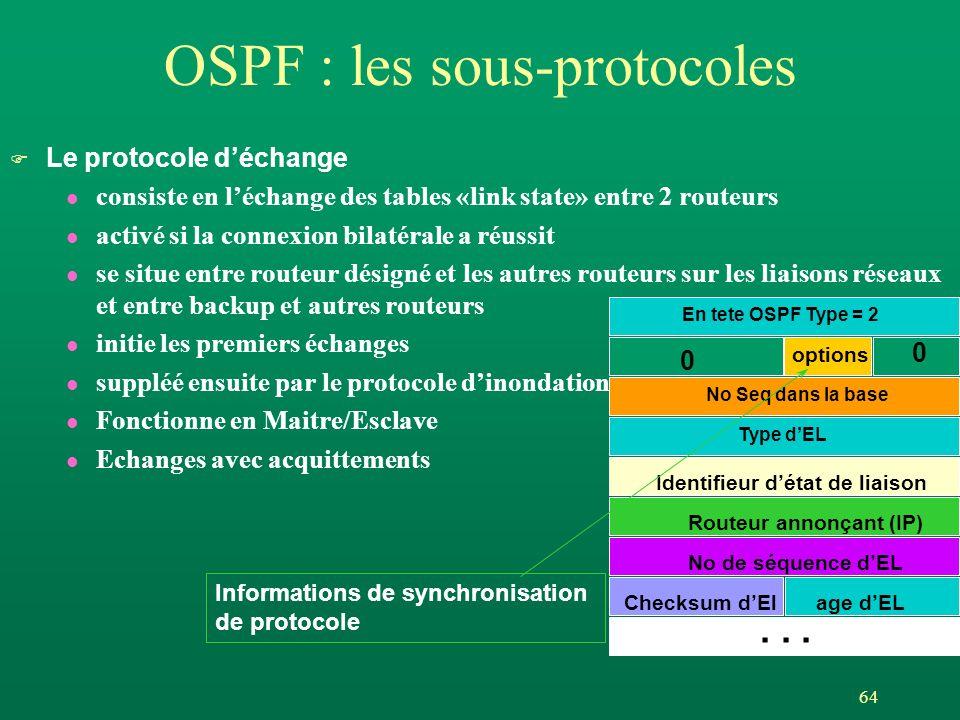 64 OSPF : les sous-protocoles F Le protocole déchange l consiste en léchange des tables «link state» entre 2 routeurs l activé si la connexion bilatérale a réussit l se situe entre routeur désigné et les autres routeurs sur les liaisons réseaux et entre backup et autres routeurs l initie les premiers échanges l suppléé ensuite par le protocole dinondation l Fonctionne en Maitre/Esclave l Echanges avec acquittements options Type dEL Identifieur détat de liaison Routeur annonçant (IP) No de séquence dEL Checksum dElage dEL...