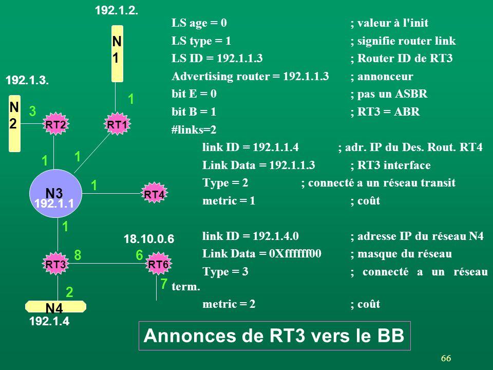 66 LS age = 0; valeur à l init LS type = 1; signifie router link LS ID = 192.1.1.3; Router ID de RT3 Advertising router = 192.1.1.3; annonceur bit E = 0; pas un ASBR bit B = 1; RT3 = ABR #links=2 link ID = 192.1.1.4 ; adr.