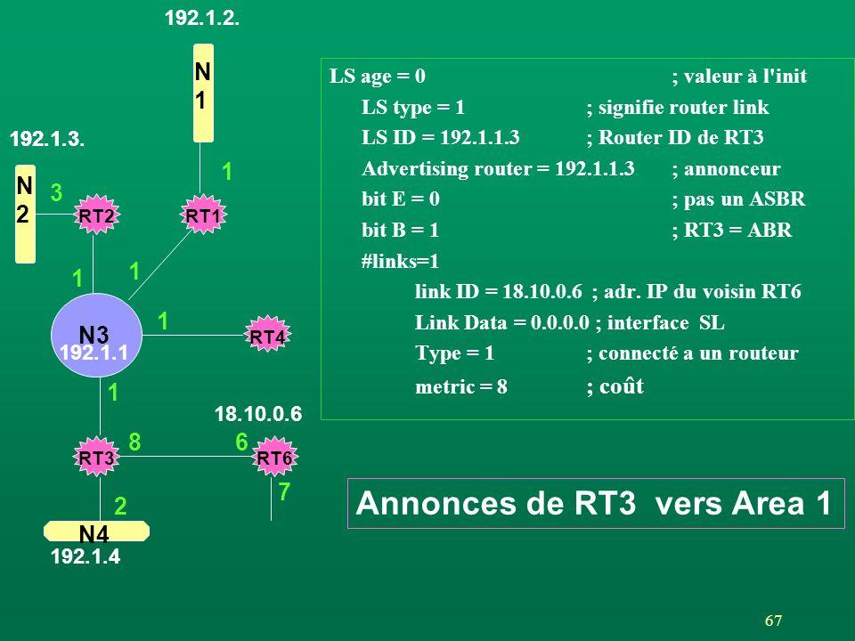 67 LS age = 0; valeur à l'init LS type = 1; signifie router link LS ID = 192.1.1.3; Router ID de RT3 Advertising router = 192.1.1.3; annonceur bit E =