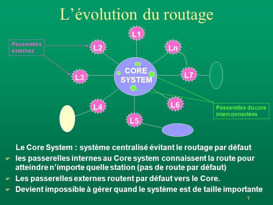 8 Lévolution du routage F La conception de «core» ne convient pas à linterconnexion de backbones: l il y plusieurs choix de routes possibles entre 2 stations exemples : M1->P1-M4 ou bien M1->P1->P2->P3->M4 l il faut maintenir la cohérence entre toutes les machines des 2 backbones l les routes par défaut peuvent introduire des boucles ARPANET BACKBONE NFSNET BACKBONE P1P2P3 M1 M3 M2 M4