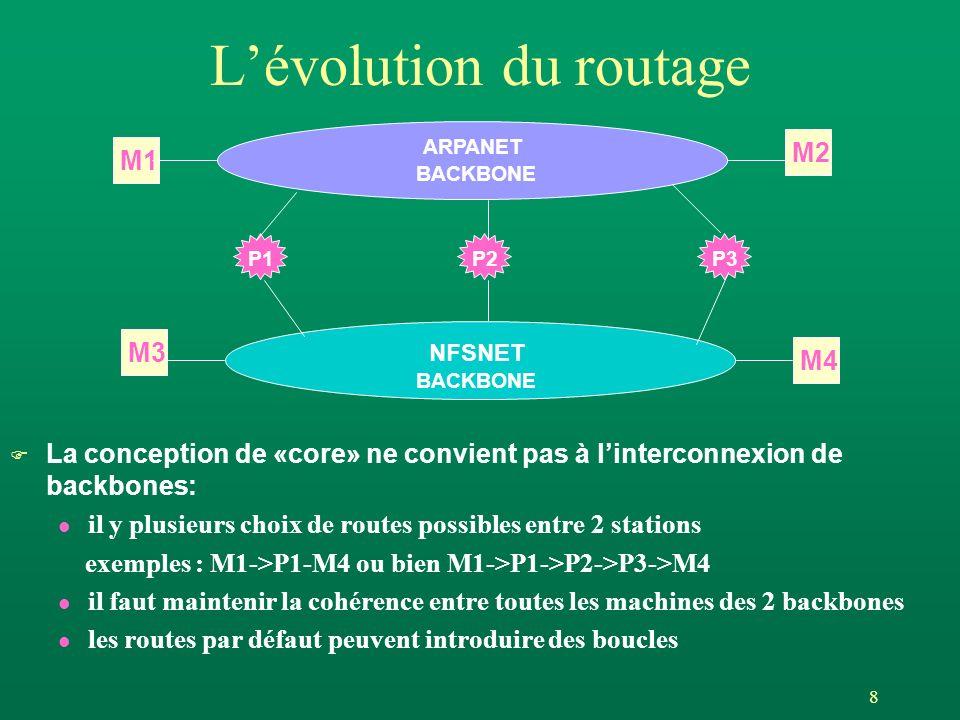 9 Autonomous System F Les limites imposées par le «Core» l impossibilité de connecter un nombre arbitraire de réseaux, l le core ne connaît quun seul réseau (local) par passerelle connectée l les tables de routage et le trafic associé deviennent gigantesques l quasi impossibilité de modifier les algorithmes de routage (base installée) F amenèrent le concept de «Système Autonome» (AS) : l Domaine de routage (réseaux + routeurs) sous la responsabilité dune autorité unique.