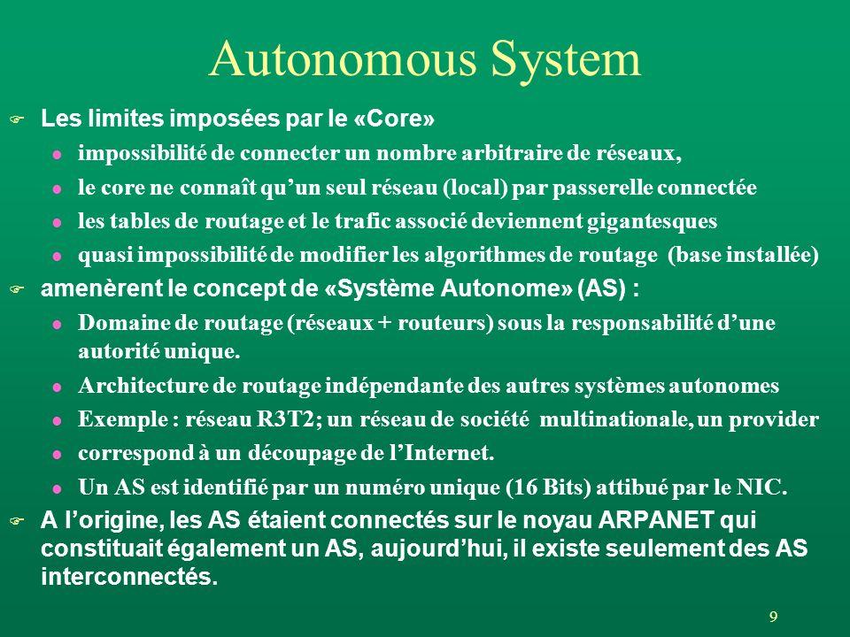 10 Autonomous System (suite) F La connexité dun AS implique que tous les routeurs de celui-ci soient interconnectés: 2 réseaux locaux dune même société nécessitant un autre AS pour communiquer ne peuvent constituer un AS unique.