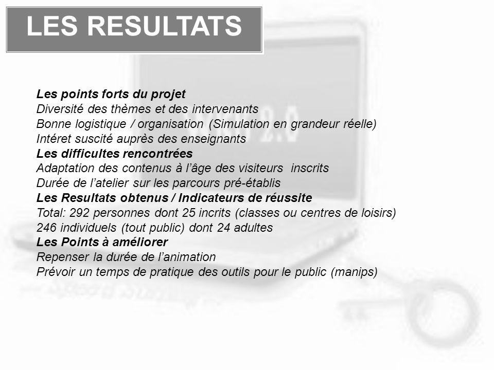 LES RESULTATS Les points forts du projet Diversité des thèmes et des intervenants Bonne logistique / organisation (Simulation en grandeur réelle) Inté