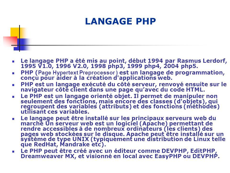 LANGAGE PHP Le langage PHP a été mis au point, début 1994 par Rasmus Lerdorf, 1995 V1.0, 1996 V2.0, 1998 php3, 1999 php4, 2004 php5. PHP ( Page Hypert