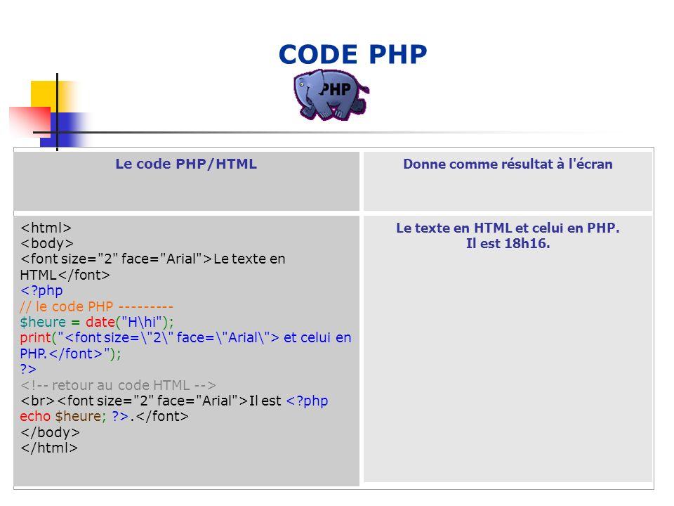 CODE PHP Donne comme résultat à l'écran Le texte en HTML et celui en PHP.
