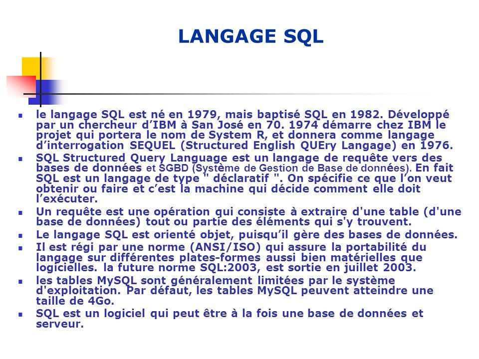 CODE SQL CATEGORIECommandes SQL Description des donn é es (DDL) CREATE Cr é ation de tables ALTER Modification de tables DROP Suppression de tables Manipulation des donn é es (DML) INSERT Insertion de lignes dans une table UPDATE Mise à jour de lignes dans une table DELETE Suppression de lignes dans une table Contr ô le des donn é es (DCL) GRANT Attribution de droits d acc è s REVOKE Suppression de droits d acc è s COMMIT Prise en compte des mises à jour ROLLBACK Suppression des mises à jour Interrogation des donn é es SELECT Interrogations diverses