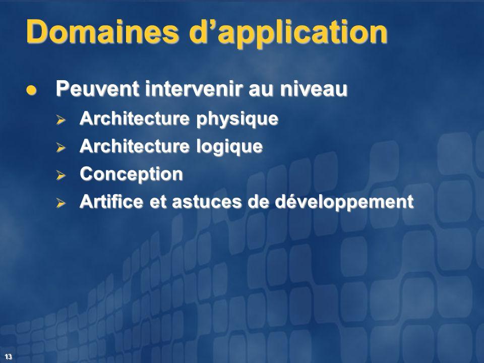 13 Domaines dapplication Peuvent intervenir au niveau Peuvent intervenir au niveau Architecture physique Architecture physique Architecture logique Ar