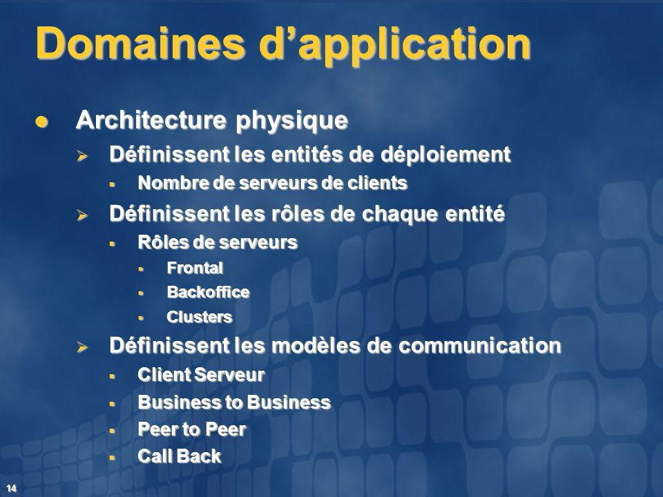 14 Domaines dapplication Architecture physique Architecture physique Définissent les entités de déploiement Définissent les entités de déploiement Nom