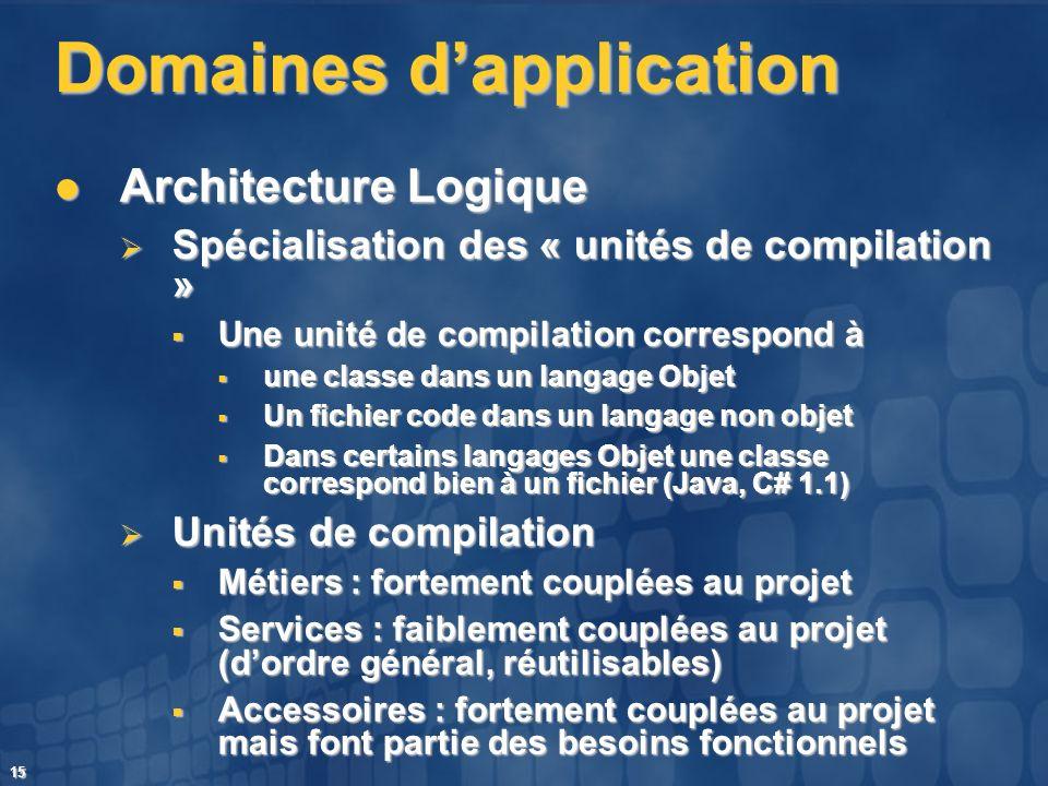 15 Domaines dapplication Architecture Logique Architecture Logique Spécialisation des « unités de compilation » Spécialisation des « unités de compila