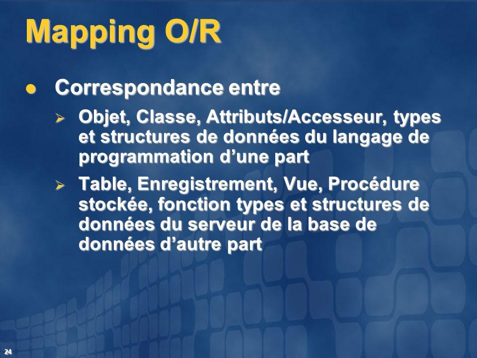 24 Mapping O/R Correspondance entre Correspondance entre Objet, Classe, Attributs/Accesseur, types et structures de données du langage de programmatio