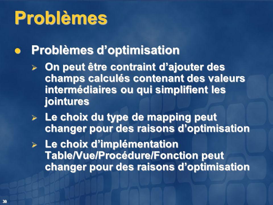 30 Problèmes Problèmes doptimisation Problèmes doptimisation On peut être contraint dajouter des champs calculés contenant des valeurs intermédiaires