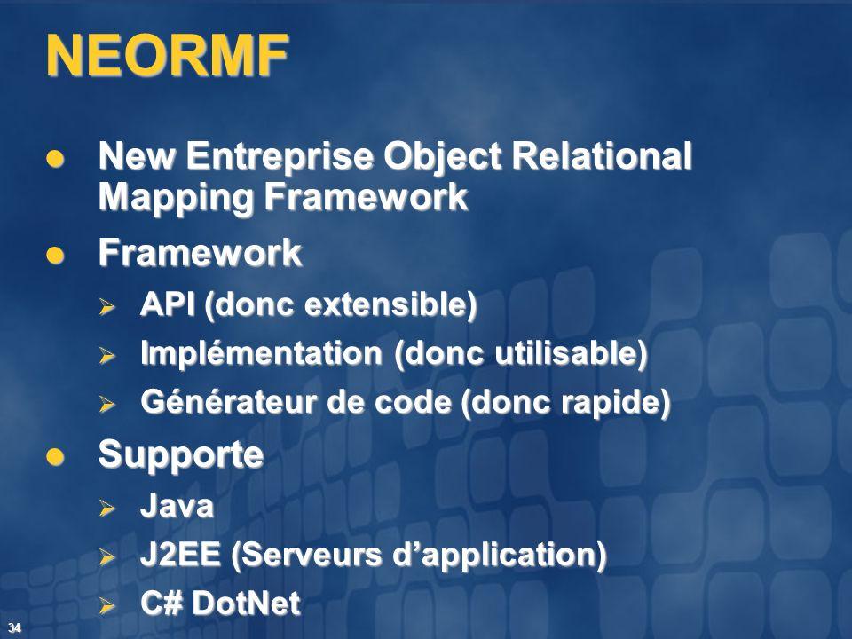 34 NEORMF New Entreprise Object Relational Mapping Framework New Entreprise Object Relational Mapping Framework Framework Framework API (donc extensib