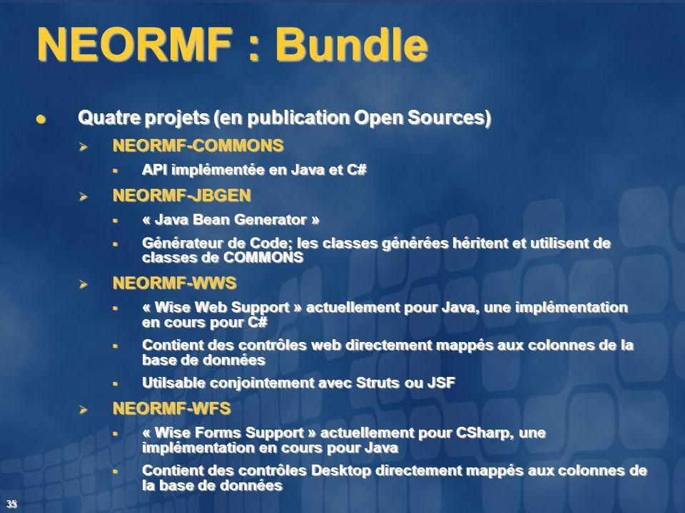 35 NEORMF : Bundle Quatre projets (en publication Open Sources) Quatre projets (en publication Open Sources) NEORMF-COMMONS NEORMF-COMMONS API impléme