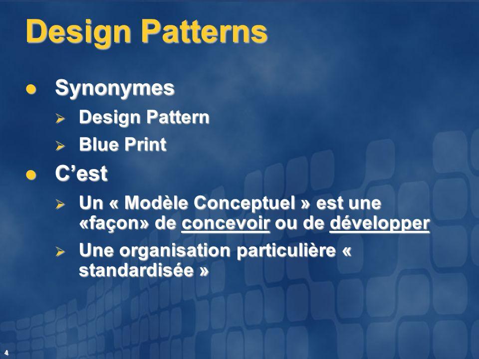 5 Design Patterns Ce nest pas Ce nest pas Du code Du code Une implémentation Une implémentation Une bibliothèque Une bibliothèque Framework Framework Plateforme Plateforme Architecture Architecture Spécification Spécification