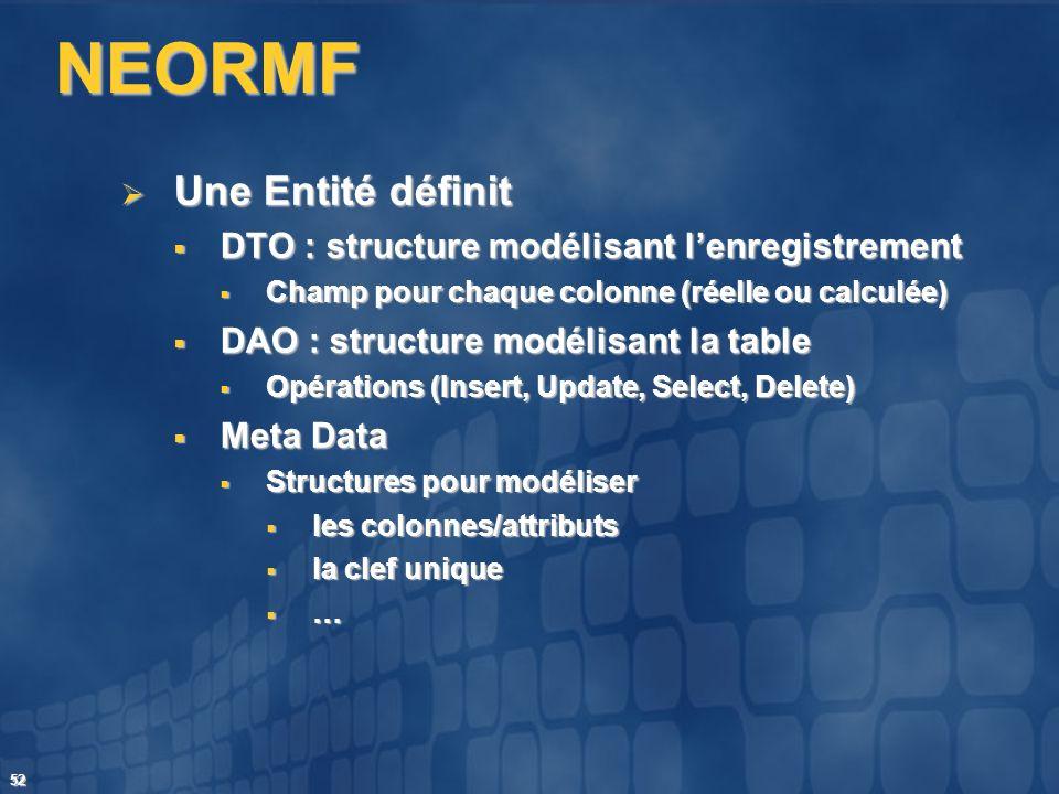 52 NEORMF Une Entité définit Une Entité définit DTO : structure modélisant lenregistrement DTO : structure modélisant lenregistrement Champ pour chaqu