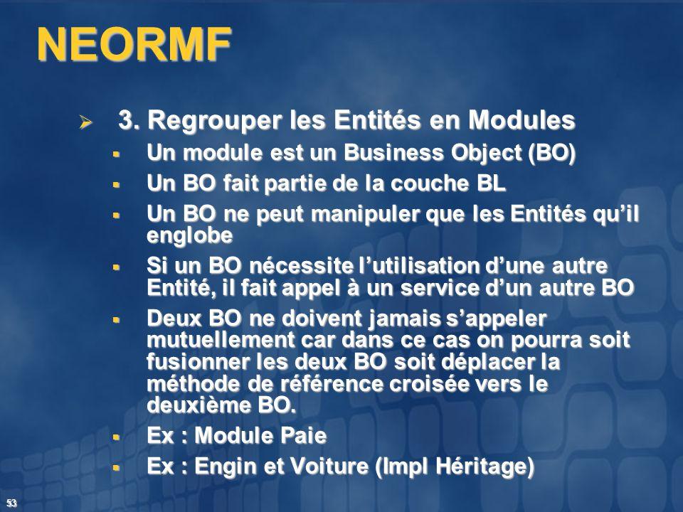 53 NEORMF 3. Regrouper les Entités en Modules 3. Regrouper les Entités en Modules Un module est un Business Object (BO) Un module est un Business Obje