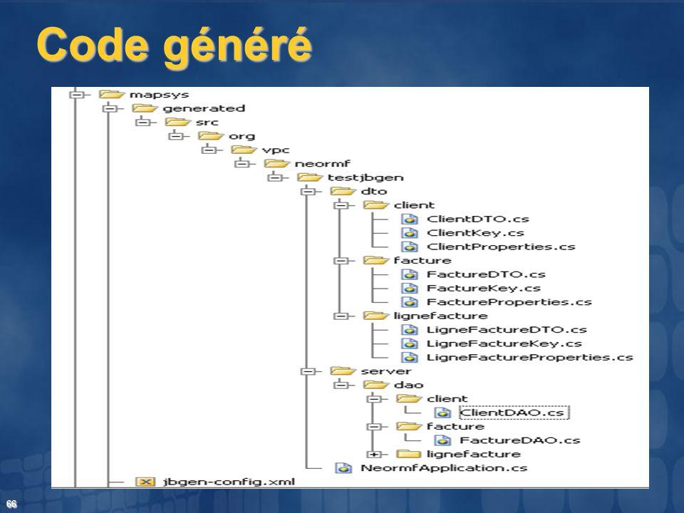 66 Code généré