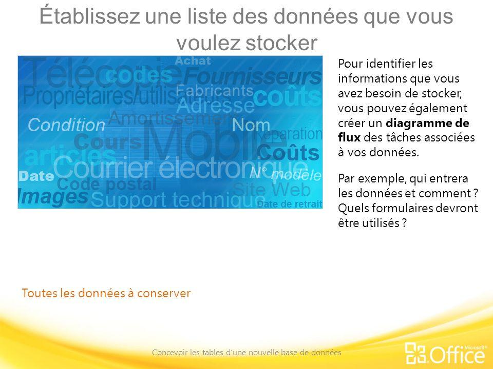 Établissez une liste des données que vous voulez stocker Concevoir les tables dune nouvelle base de données Toutes les données à conserver Pour identi