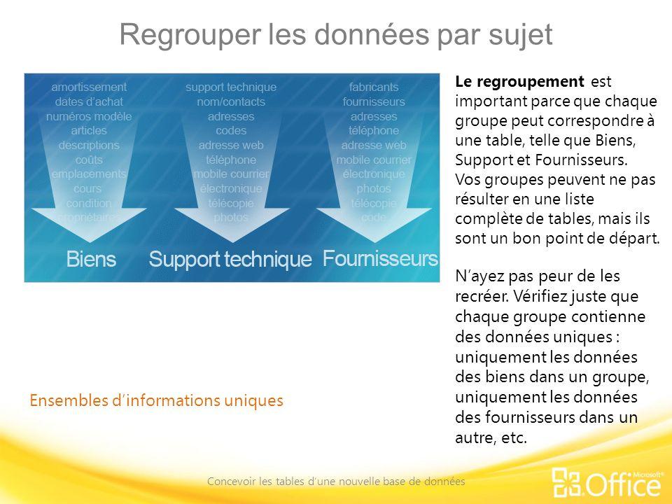 Regrouper les données par sujet Concevoir les tables dune nouvelle base de données Ensembles dinformations uniques Le regroupement est important parce que chaque groupe peut correspondre à une table, telle que Biens, Support et Fournisseurs.