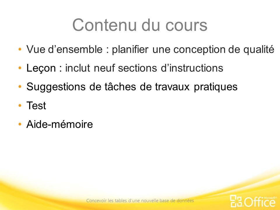 Contenu du cours Vue densemble : planifier une conception de qualité Leçon : inclut neuf sections dinstructions Suggestions de tâches de travaux pratiques Test Aide-mémoire Concevoir les tables dune nouvelle base de données
