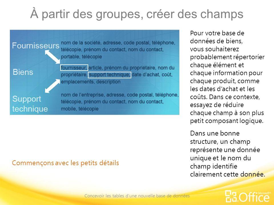À partir des groupes, créer des champs Concevoir les tables dune nouvelle base de données Commençons avec les petits détails Pour votre base de donnée