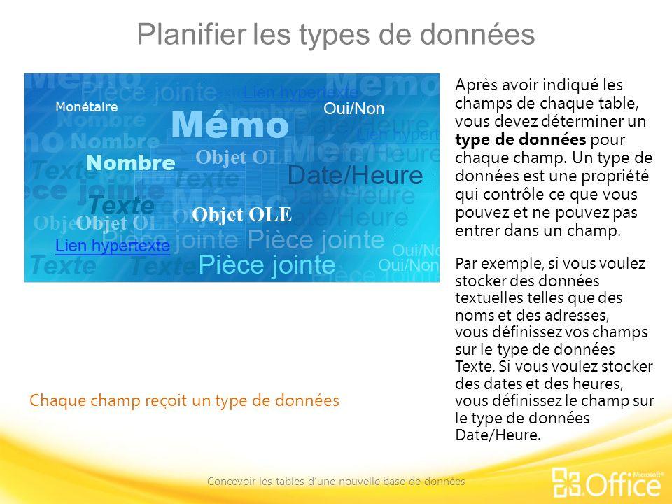 Planifier les types de données Concevoir les tables dune nouvelle base de données Chaque champ reçoit un type de données Après avoir indiqué les champs de chaque table, vous devez déterminer un type de données pour chaque champ.